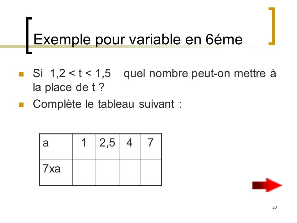 Exemple pour variable en 6éme