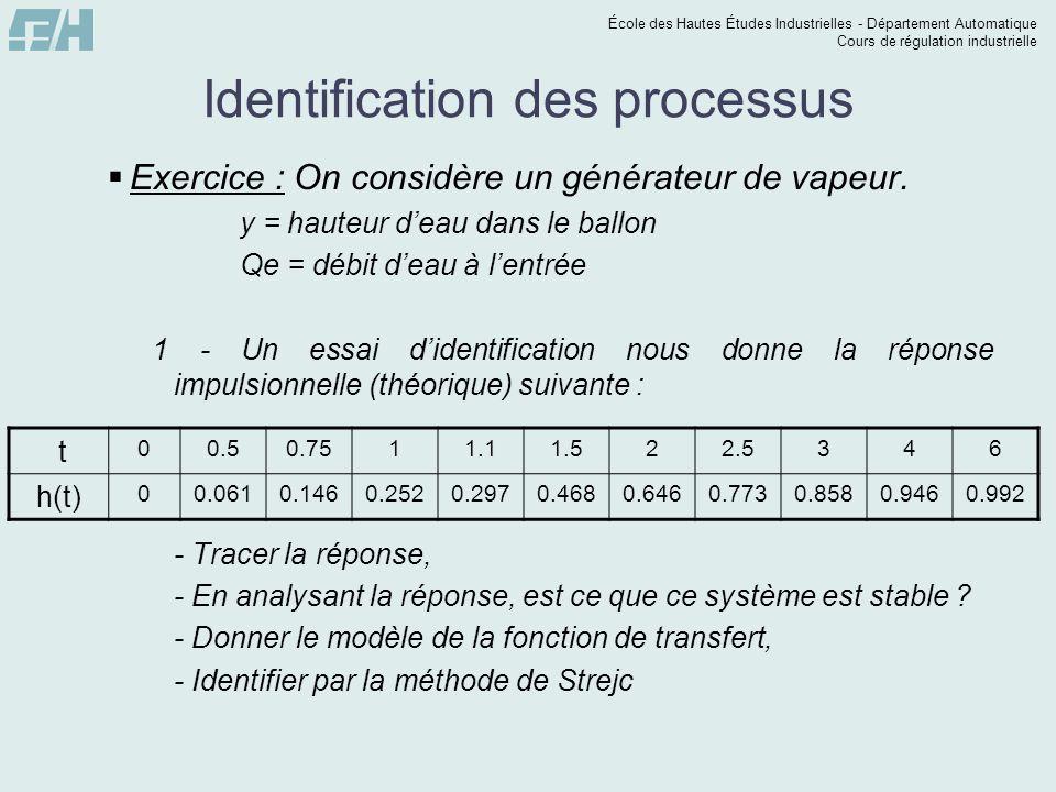 Identification des processus