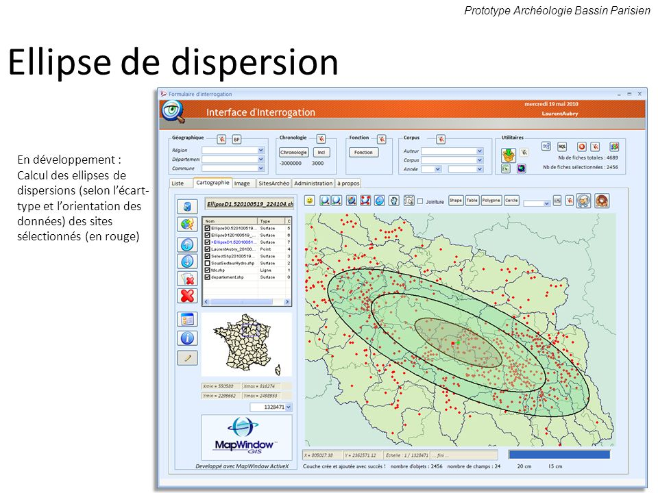 Ellipse de dispersion En développement :