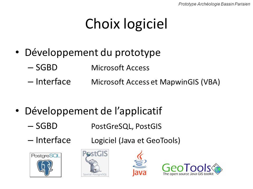 Choix logiciel Développement du prototype