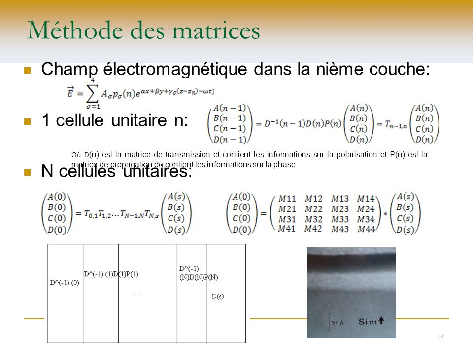 Méthode des matrices Champ électromagnétique dans la nième couche: