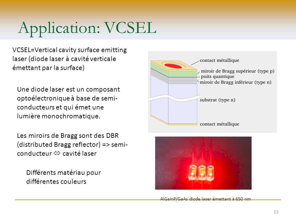 Application: VCSEL VCSEL=Vertical cavity surface emitting laser (diode laser à cavité verticale émettant par la surface)