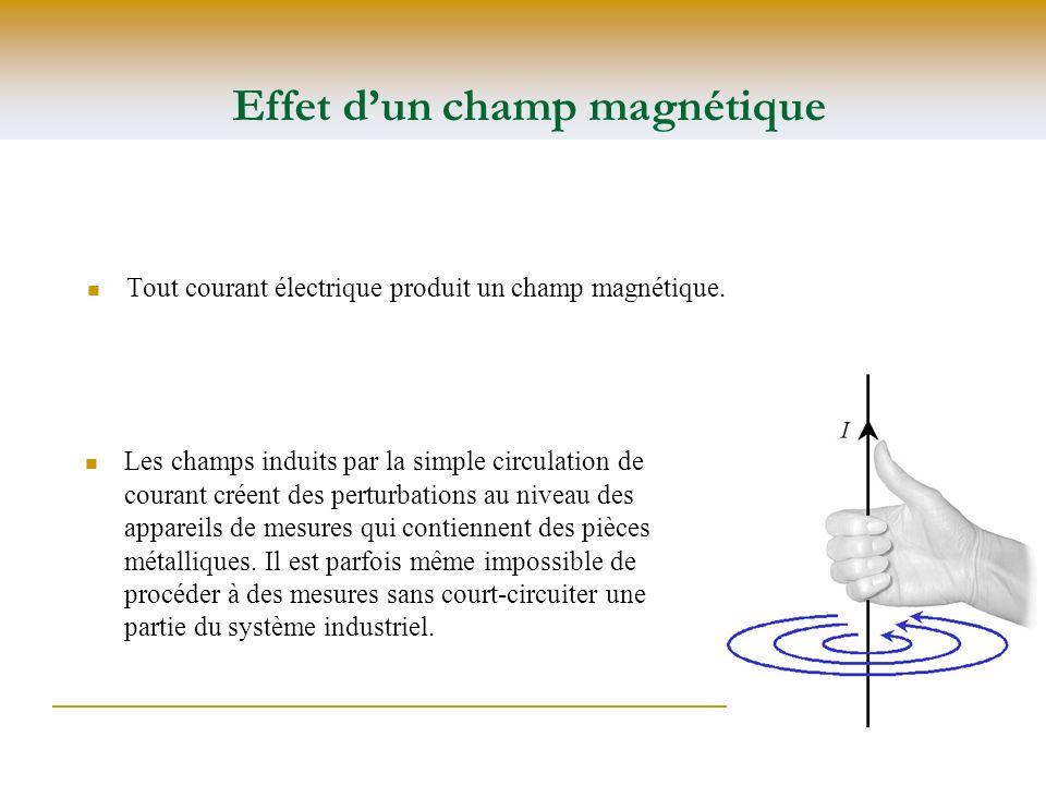 Effet d'un champ magnétique