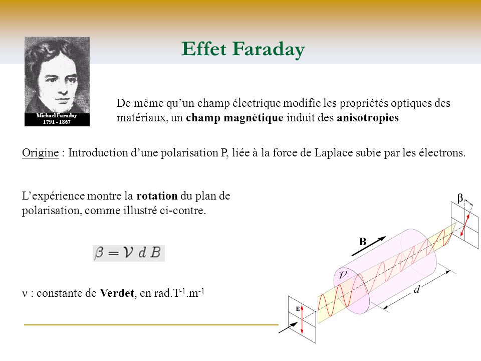 Michael Faraday 1791 - 1867 Effet Faraday.