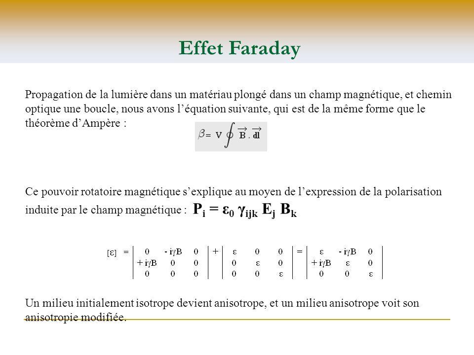 Effet Faraday