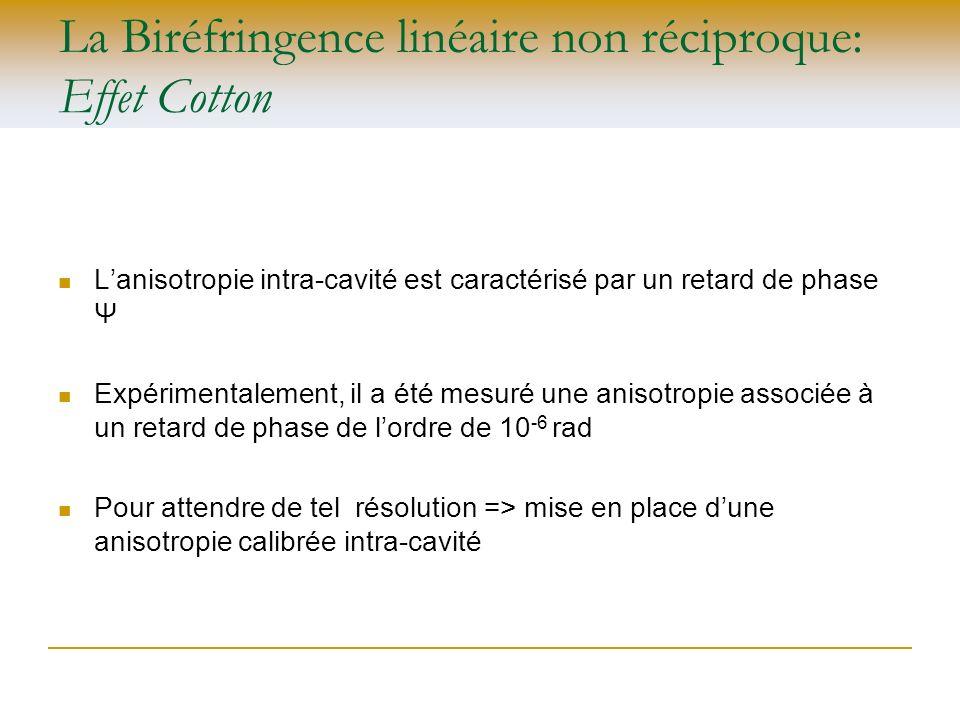 La Biréfringence linéaire non réciproque: Effet Cotton