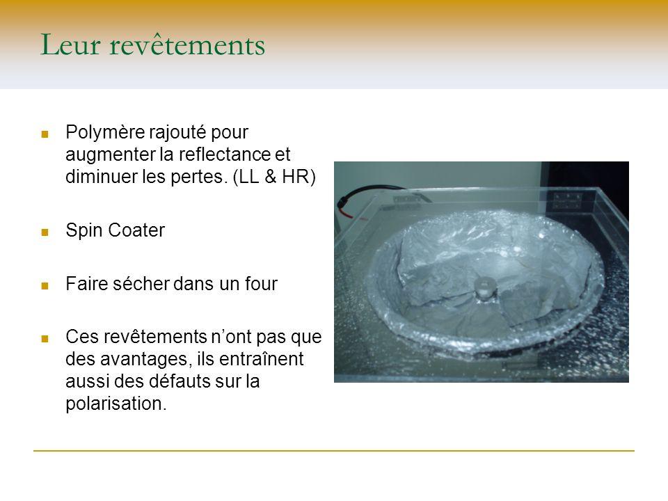 Leur revêtements Polymère rajouté pour augmenter la reflectance et diminuer les pertes. (LL & HR) Spin Coater.