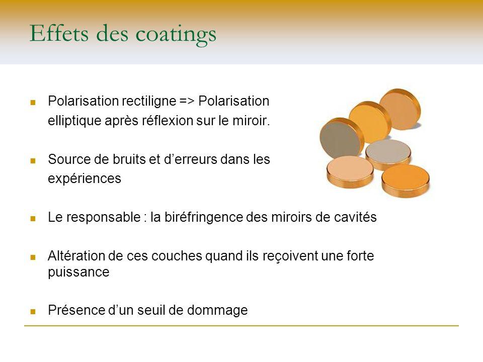 Effets des coatings Polarisation rectiligne => Polarisation