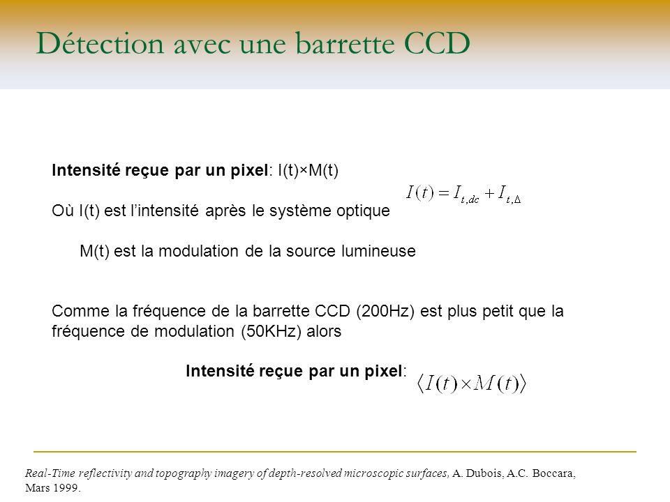 Détection avec une barrette CCD
