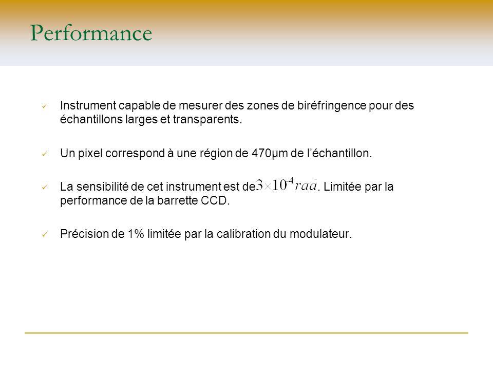 Performance Instrument capable de mesurer des zones de biréfringence pour des échantillons larges et transparents.