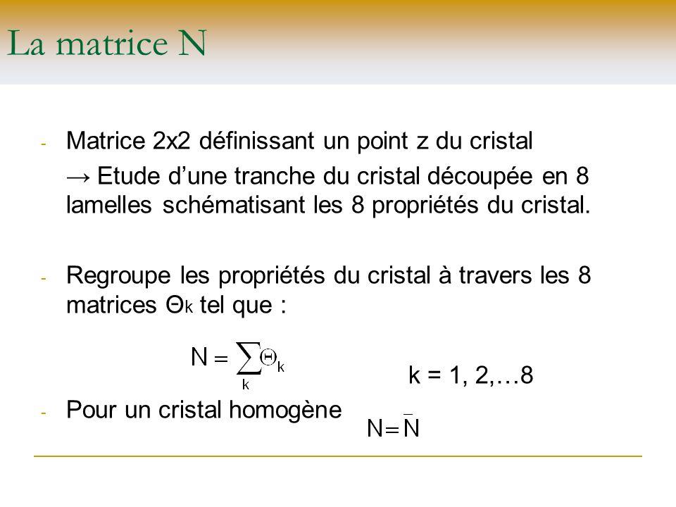 La matrice N Matrice 2x2 définissant un point z du cristal