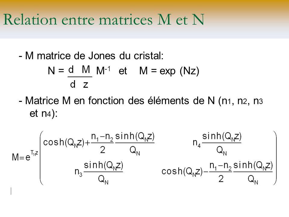 Relation entre matrices M et N