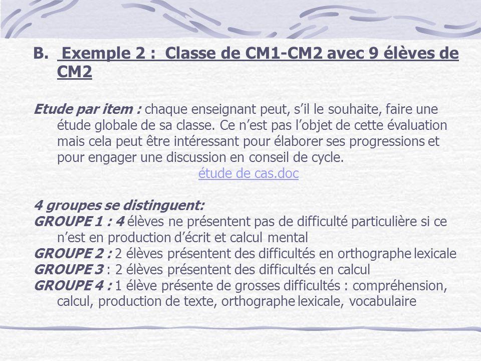 Exemple 2 : Classe de CM1-CM2 avec 9 élèves de CM2
