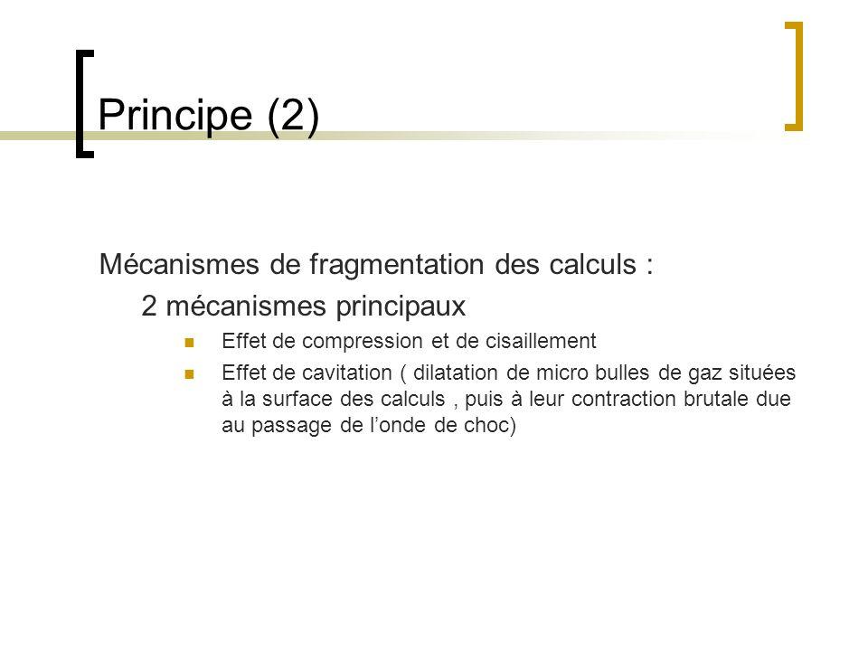 Principe (2) Mécanismes de fragmentation des calculs :