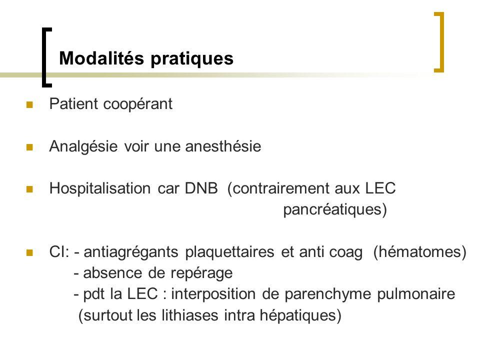 Modalités pratiques Patient coopérant Analgésie voir une anesthésie
