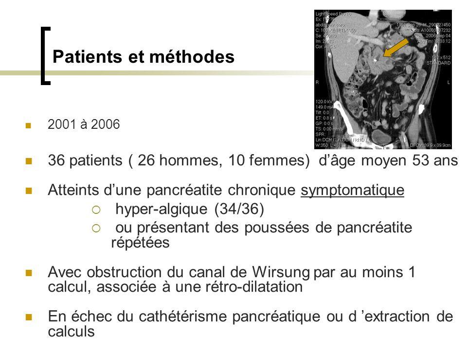 Patients et méthodes 2001 à 2006. 36 patients ( 26 hommes, 10 femmes) d'âge moyen 53 ans. Atteints d'une pancréatite chronique symptomatique.