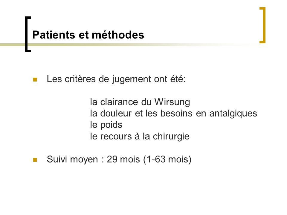 Patients et méthodes Les critères de jugement ont été: