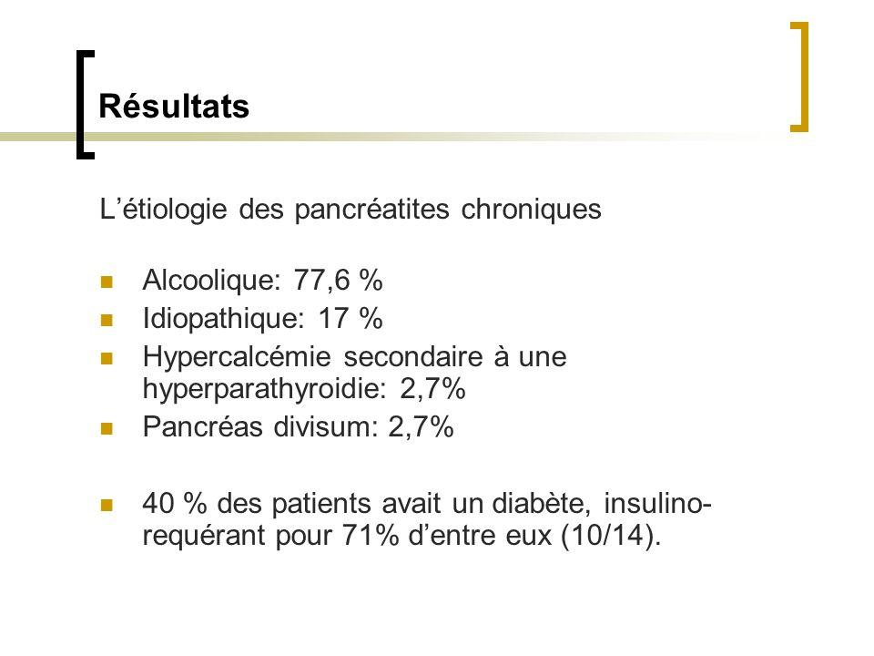 Résultats L'étiologie des pancréatites chroniques Alcoolique: 77,6 %