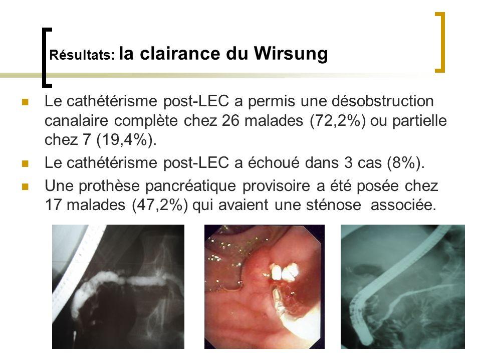 Résultats: la clairance du Wirsung