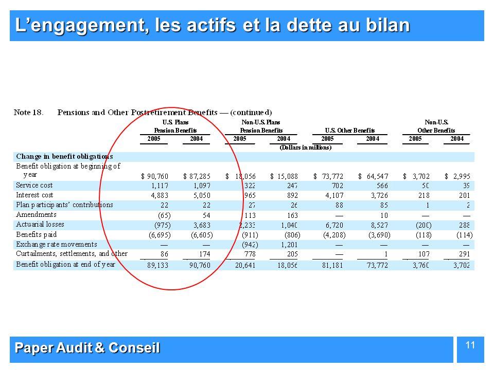 L'engagement, les actifs et la dette au bilan