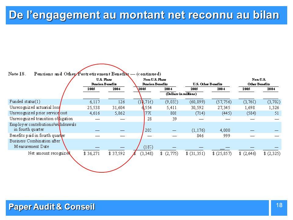 De l'engagement au montant net reconnu au bilan