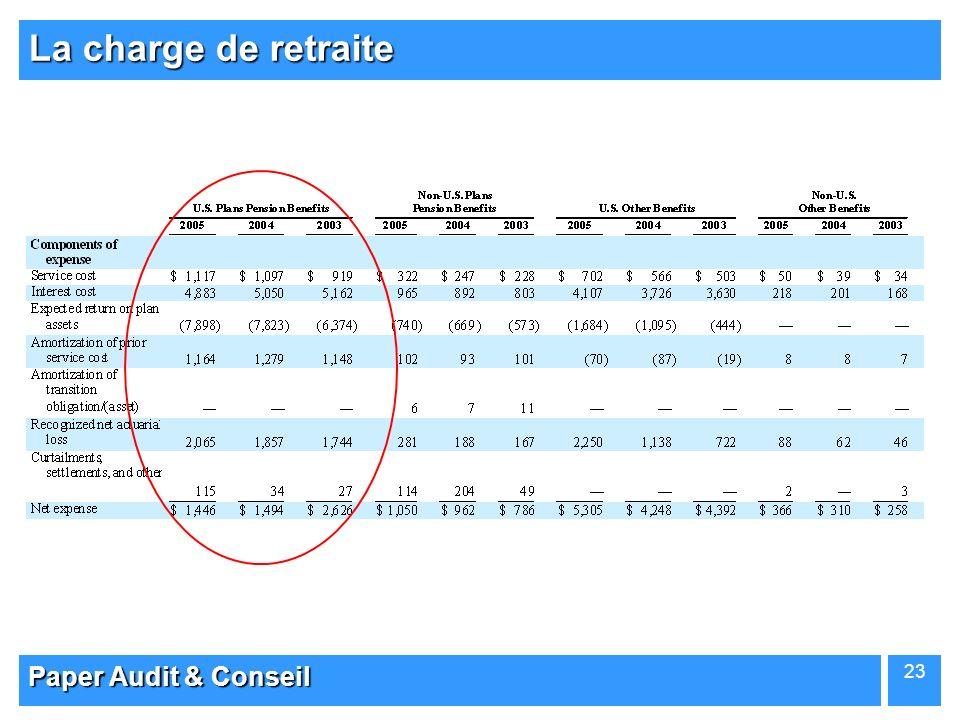 La charge de retraite Paper Audit & Conseil