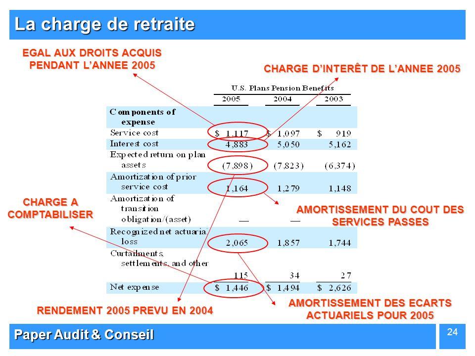 La charge de retraite Paper Audit & Conseil EGAL AUX DROITS ACQUIS