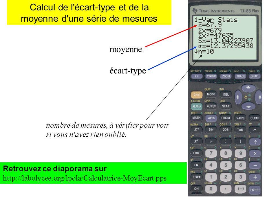 Calcul de l écart-type et de la moyenne d une série de mesures