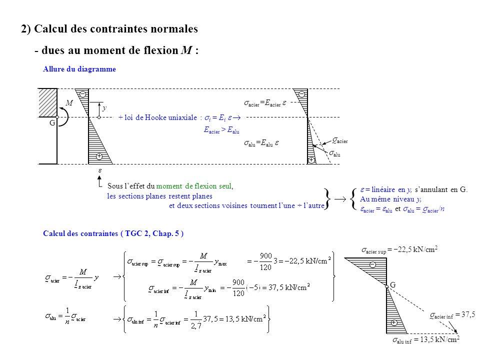   2) Calcul des contraintes normales - dues au moment de flexion M :