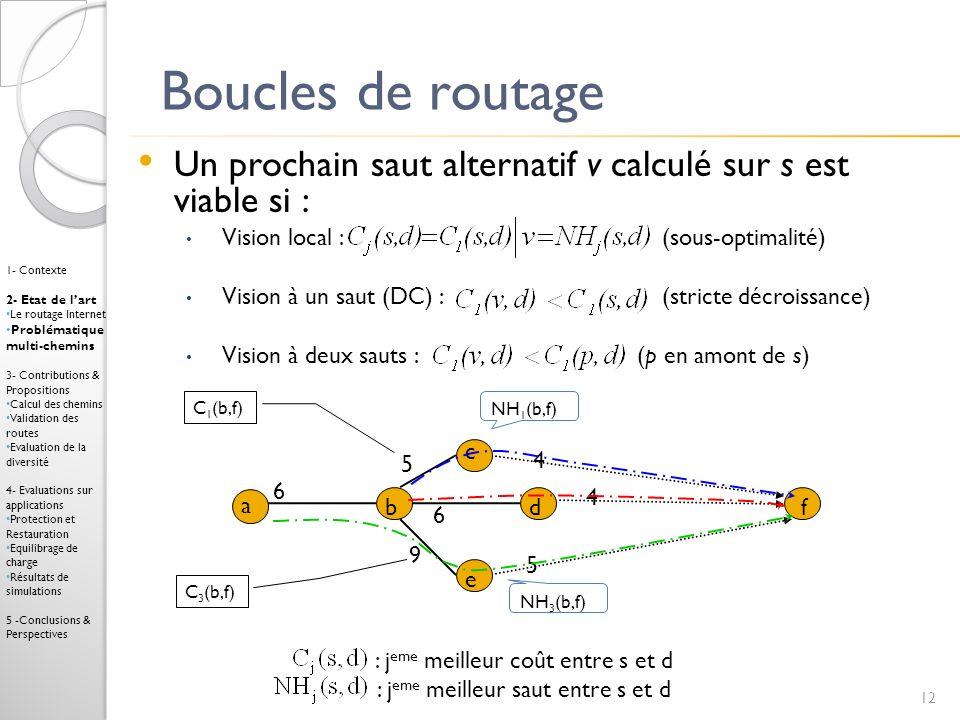 Boucles de routage Un prochain saut alternatif v calculé sur s est viable si :