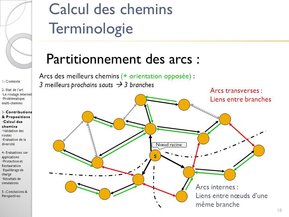 Calcul des chemins Terminologie