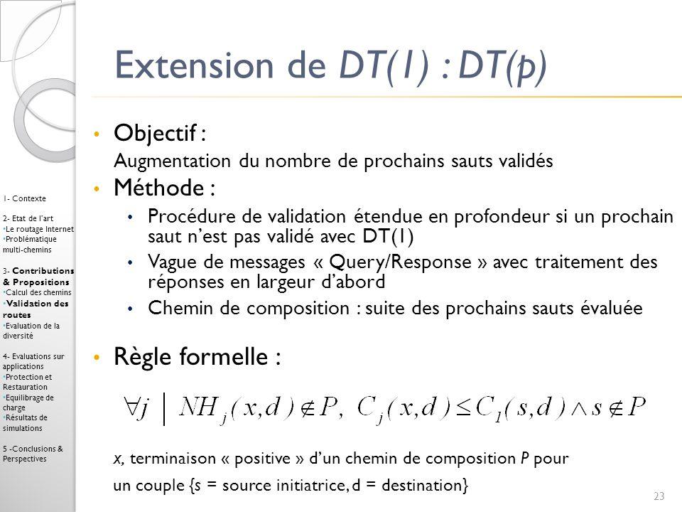 Extension de DT(1) : DT(p)