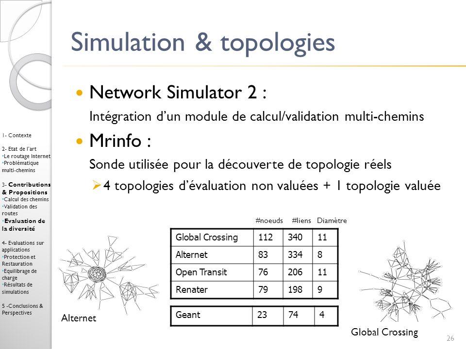 Simulation & topologies