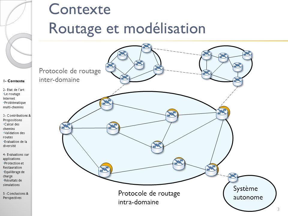 Contexte Routage et modélisation