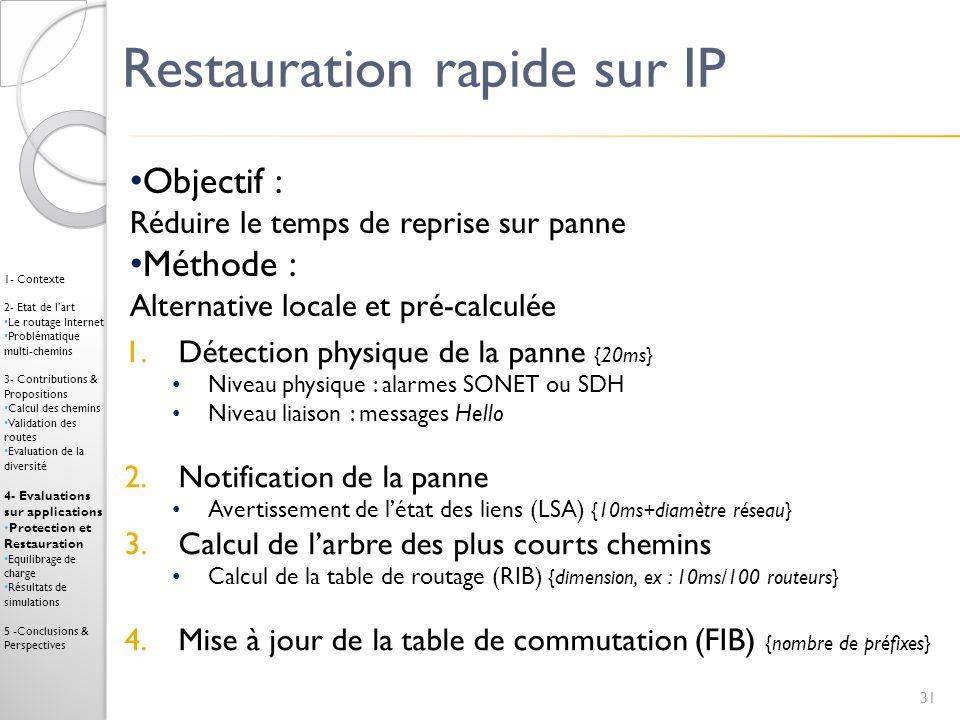Restauration rapide sur IP