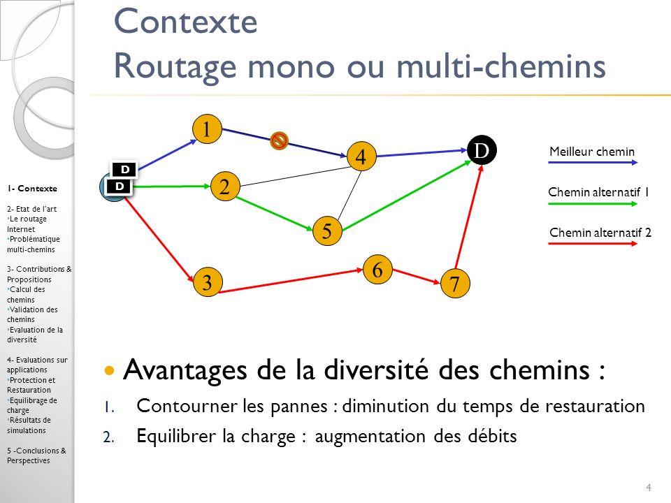 Contexte Routage mono ou multi-chemins