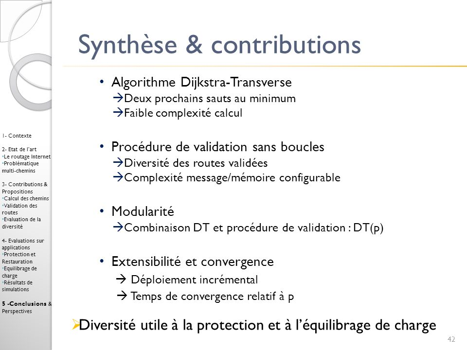 Synthèse & contributions