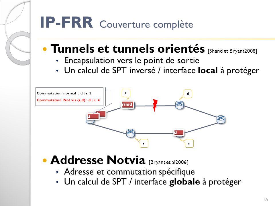 IP-FRR Couverture complète