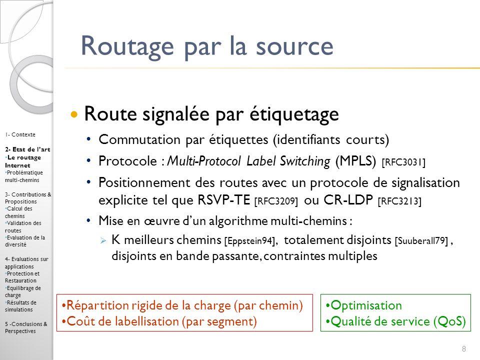 Routage par la source Route signalée par étiquetage
