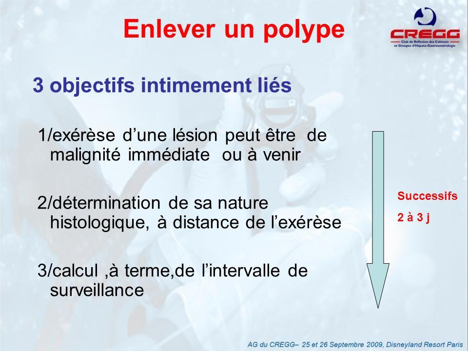 Enlever un polype 3 objectifs intimement liés