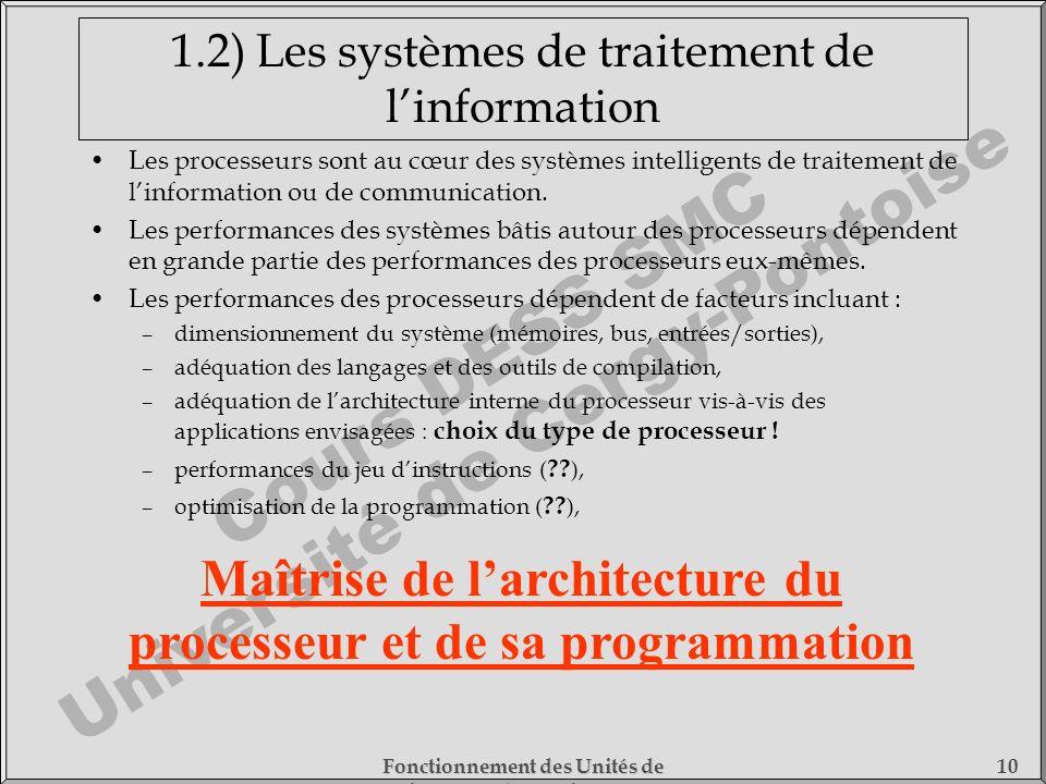1.2) Les systèmes de traitement de l'information