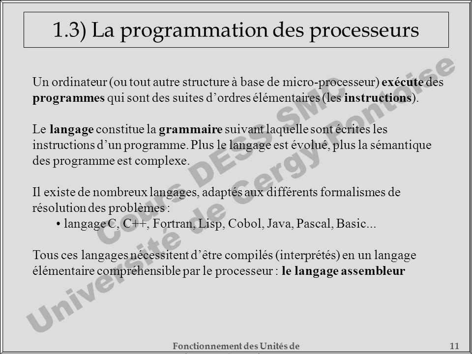 1.3) La programmation des processeurs