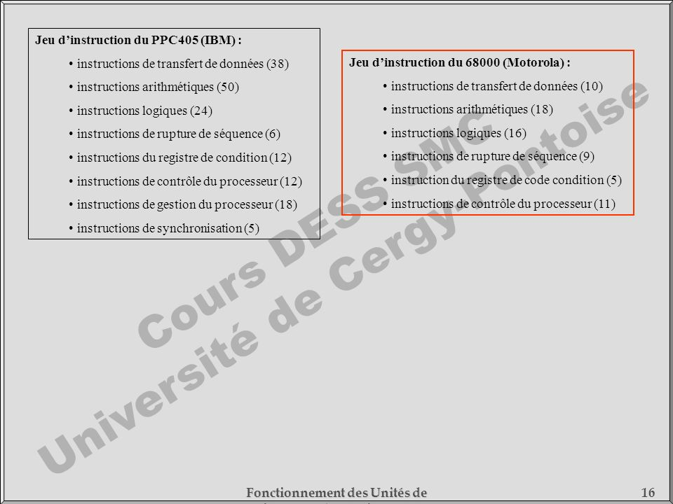Jeu d'instruction du PPC405 (IBM) :