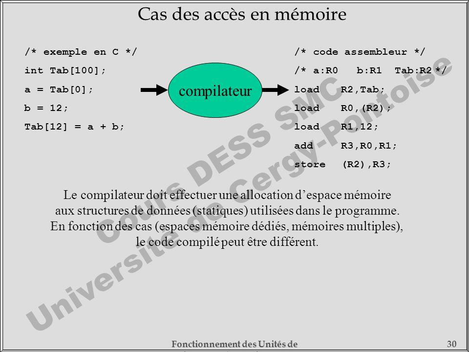 Cas des accès en mémoire