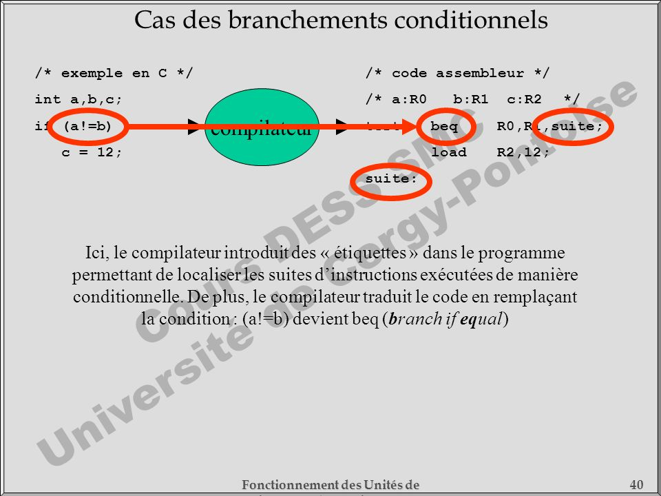 Cas des branchements conditionnels