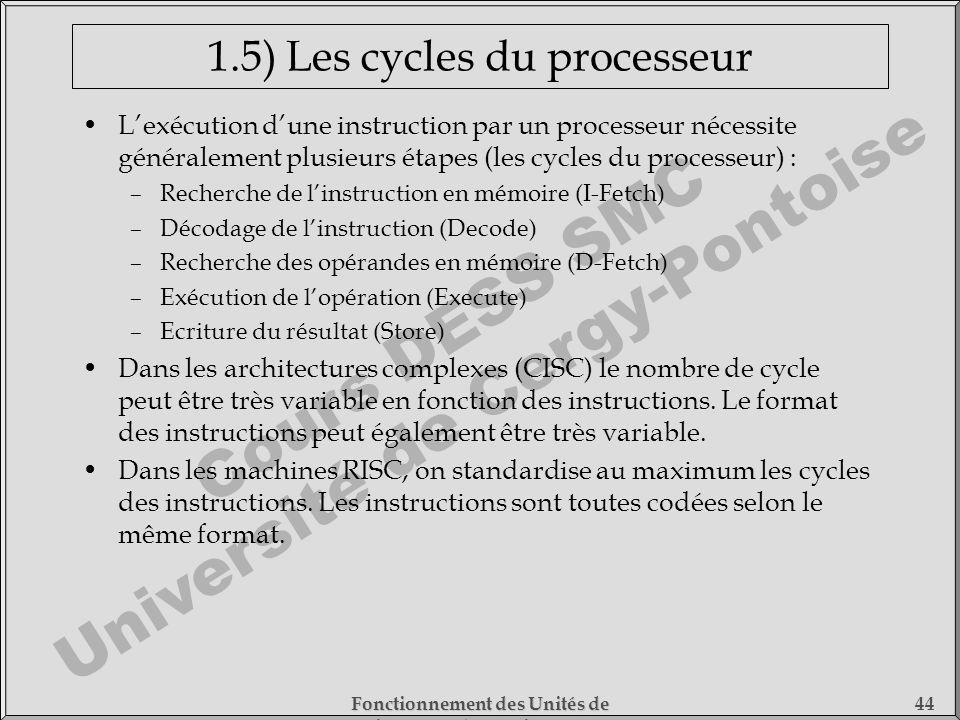 1.5) Les cycles du processeur