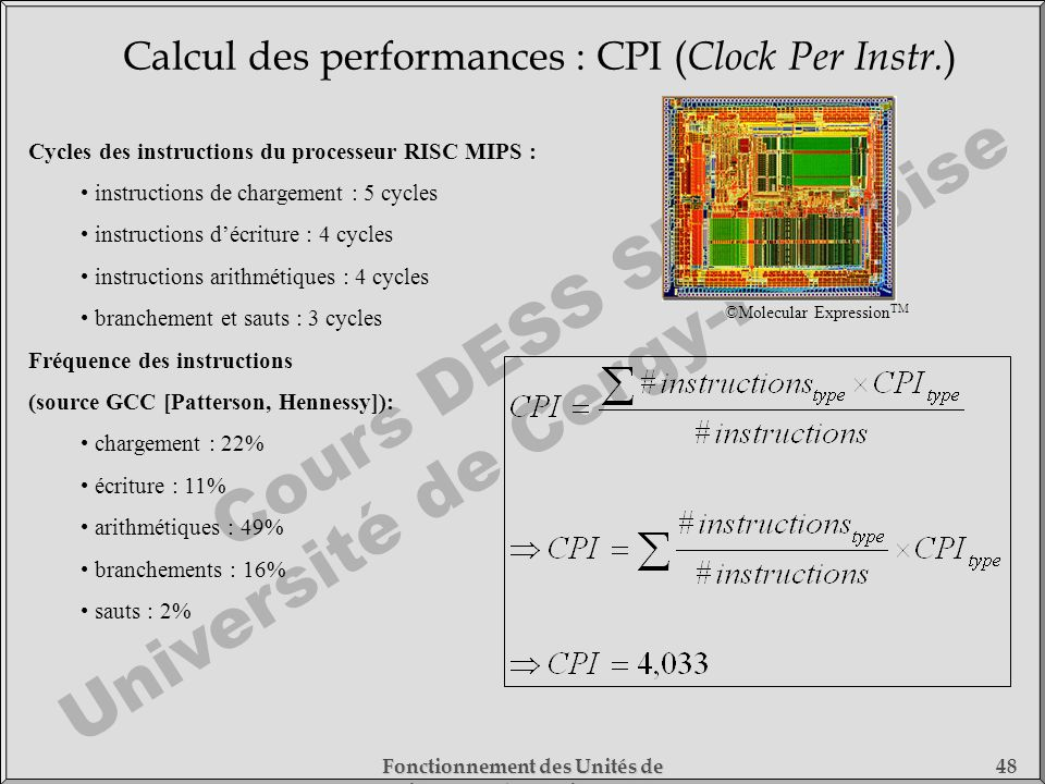 Calcul des performances : CPI (Clock Per Instr.)