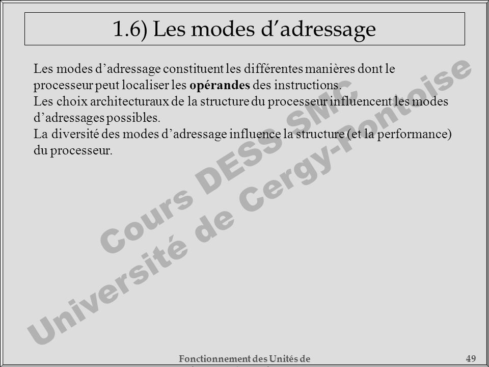 1.6) Les modes d'adressage