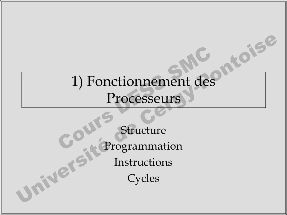 1) Fonctionnement des Processeurs