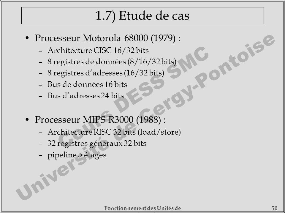 1.7) Etude de cas Processeur Motorola 68000 (1979) :